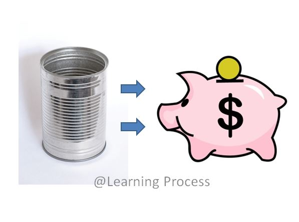 HOW TO REUSE OR RECYCLE TIN CAN INTO PIGGY BANK